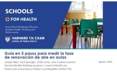 Guía para ventilar correctamente las aulas frente al COVID-19
